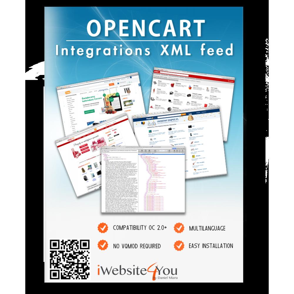 Integracje dla Opencart